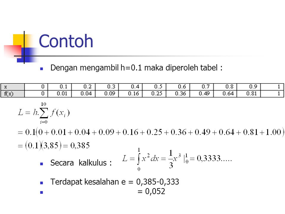 Contoh Dengan mengambil h=0.1 maka diperoleh tabel : Secara kalkulus :