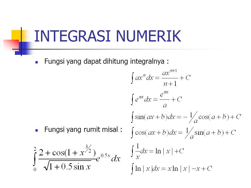 INTEGRASI NUMERIK Fungsi yang dapat dihitung integralnya :