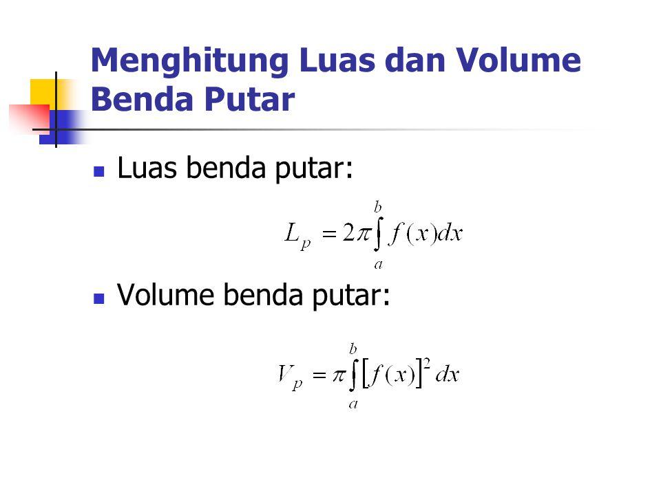 Menghitung Luas dan Volume Benda Putar