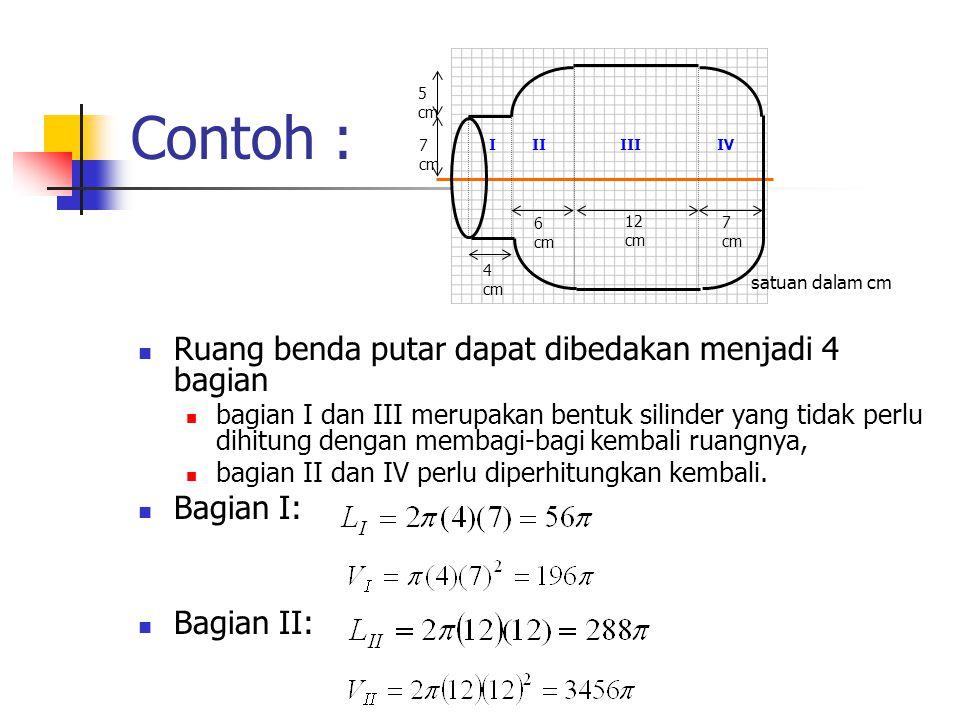 Contoh : Ruang benda putar dapat dibedakan menjadi 4 bagian Bagian I: