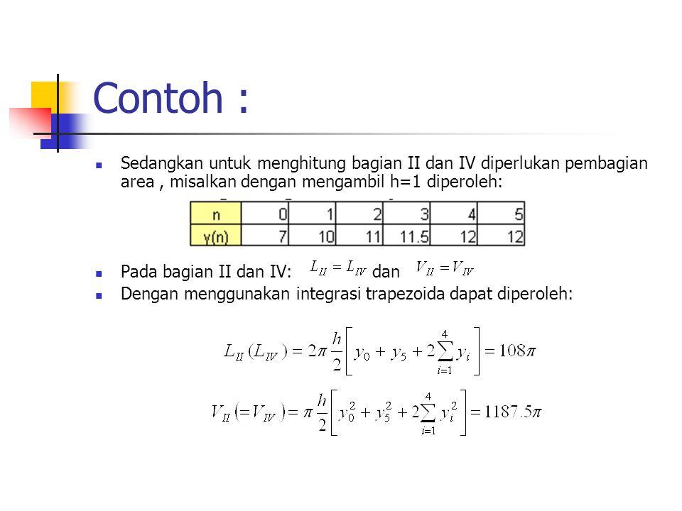 Contoh : Sedangkan untuk menghitung bagian II dan IV diperlukan pembagian area , misalkan dengan mengambil h=1 diperoleh: