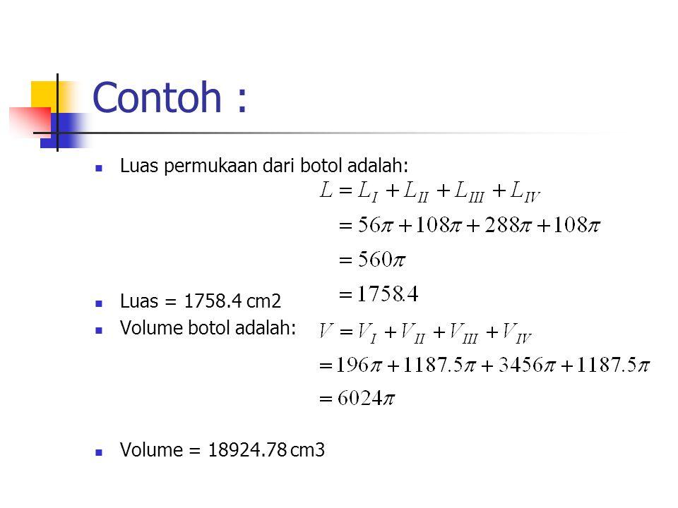 Contoh : Luas permukaan dari botol adalah: Luas = 1758.4 cm2
