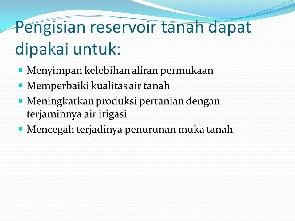 Pengisian reservoir tanah dapat dipakai untuk: