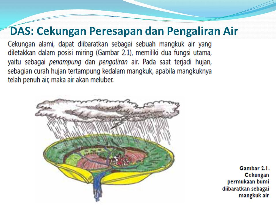 DAS: Cekungan Peresapan dan Pengaliran Air
