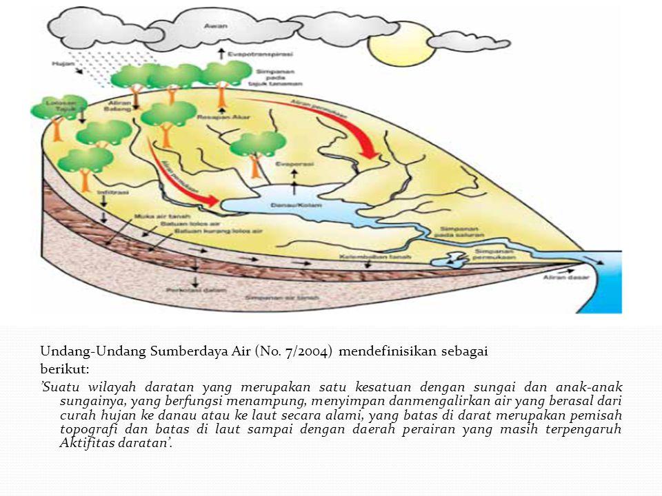 Undang-Undang Sumberdaya Air (No