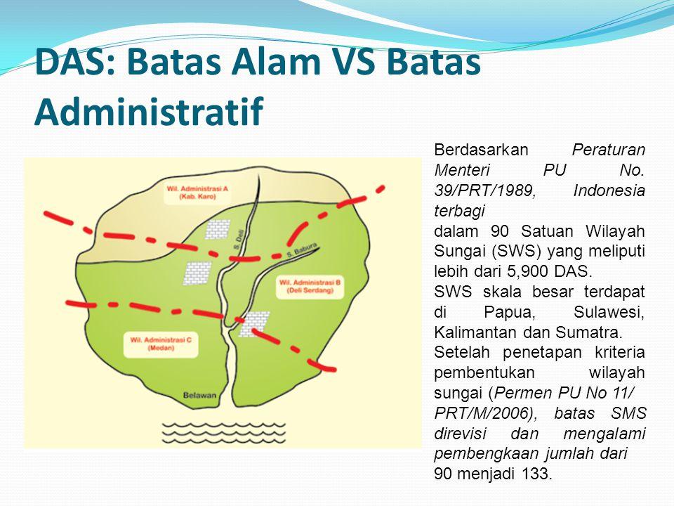 DAS: Batas Alam VS Batas Administratif
