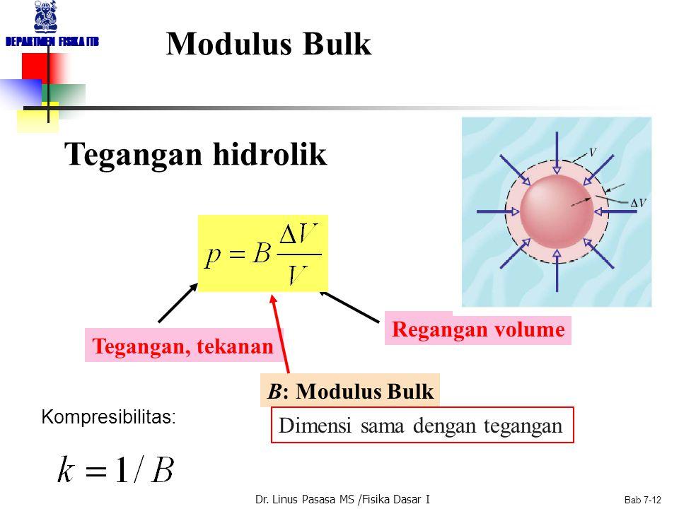 Modulus Bulk Tegangan hidrolik Regangan volume Tegangan, tekanan
