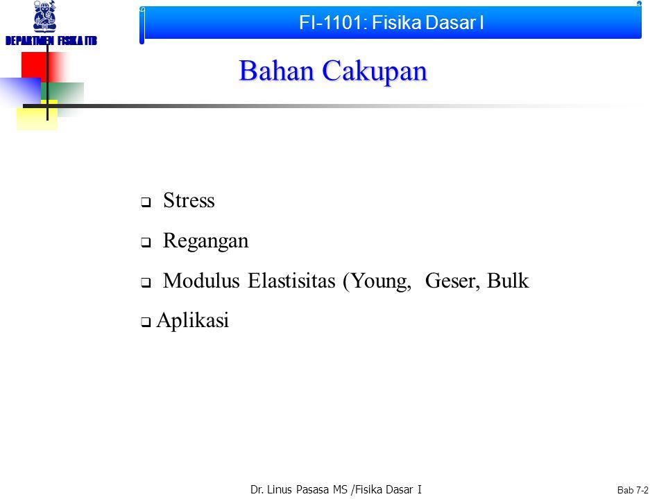 Bahan Cakupan Stress Regangan Modulus Elastisitas (Young, Geser, Bulk