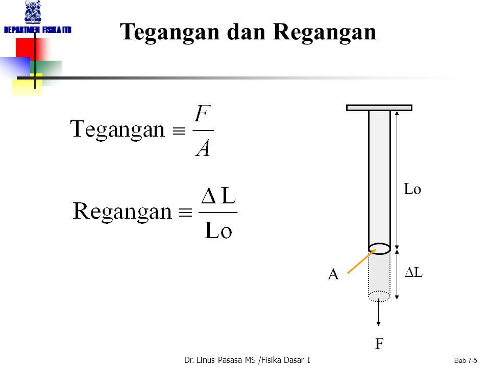 Tegangan dan Regangan Lo A L F