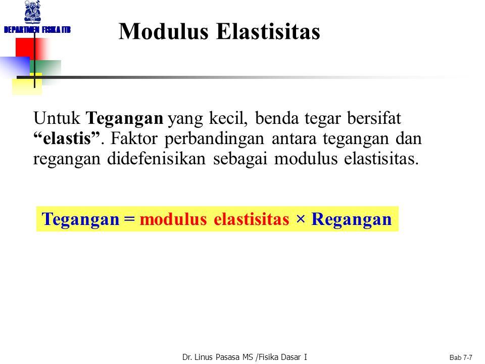Modulus Elastisitas