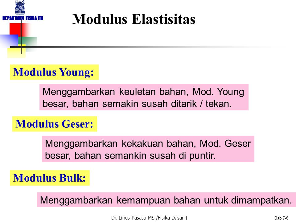 Modulus Elastisitas Modulus Young: Modulus Geser: Modulus Bulk:
