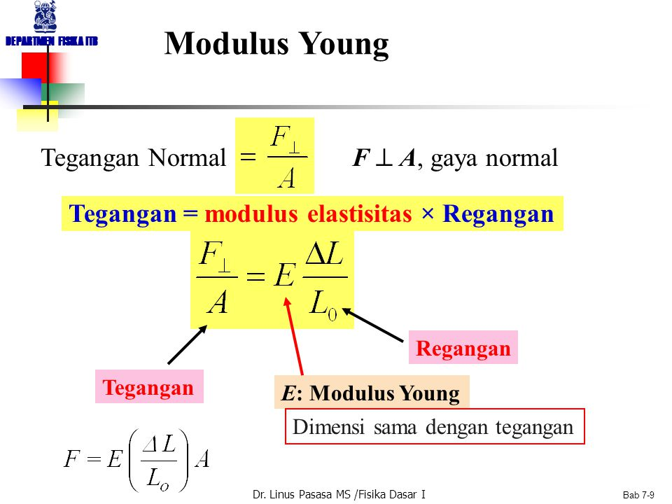 Modulus Young Tegangan Normal F  A, gaya normal