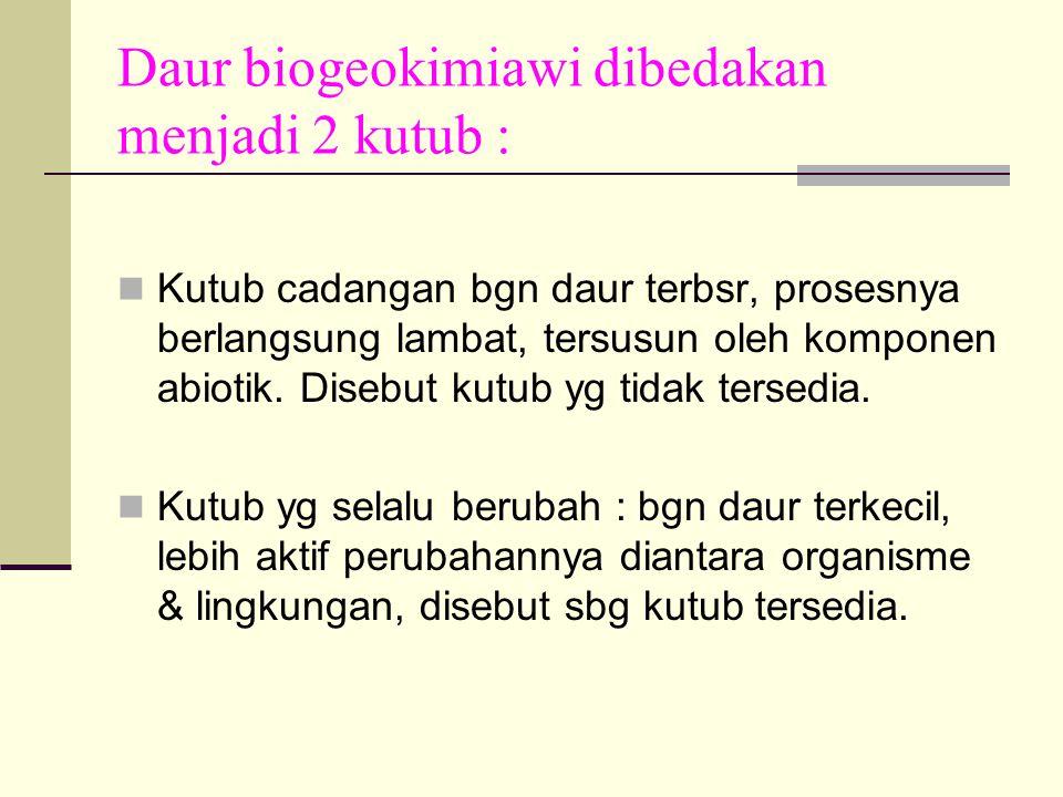 Daur biogeokimiawi dibedakan menjadi 2 kutub :