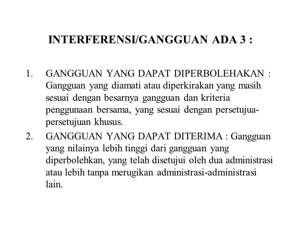 INTERFERENSI/GANGGUAN ADA 3 :