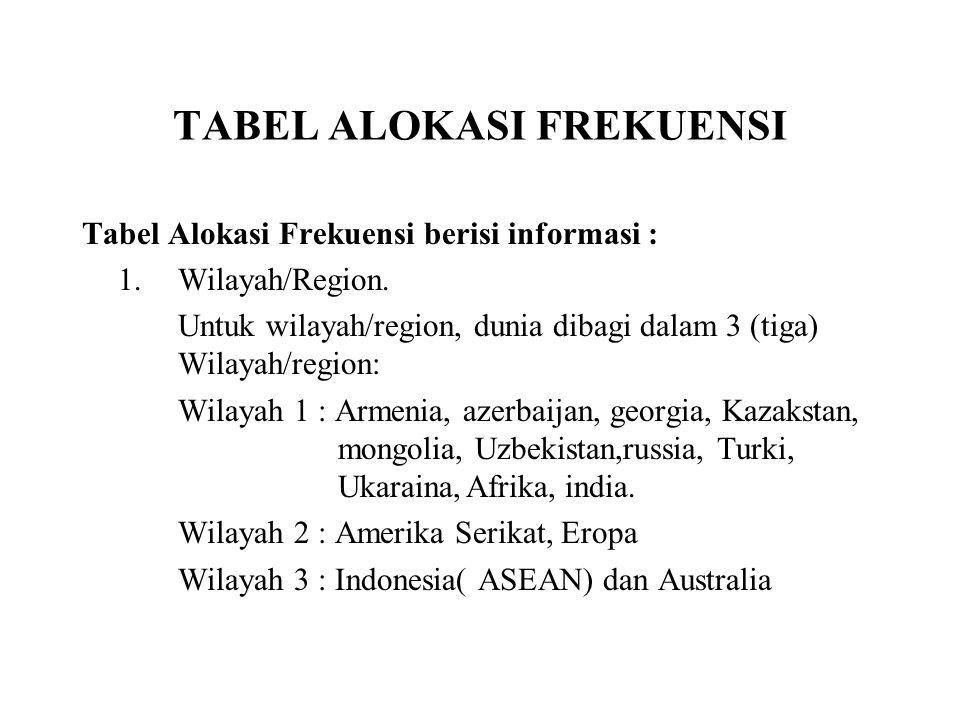 TABEL ALOKASI FREKUENSI