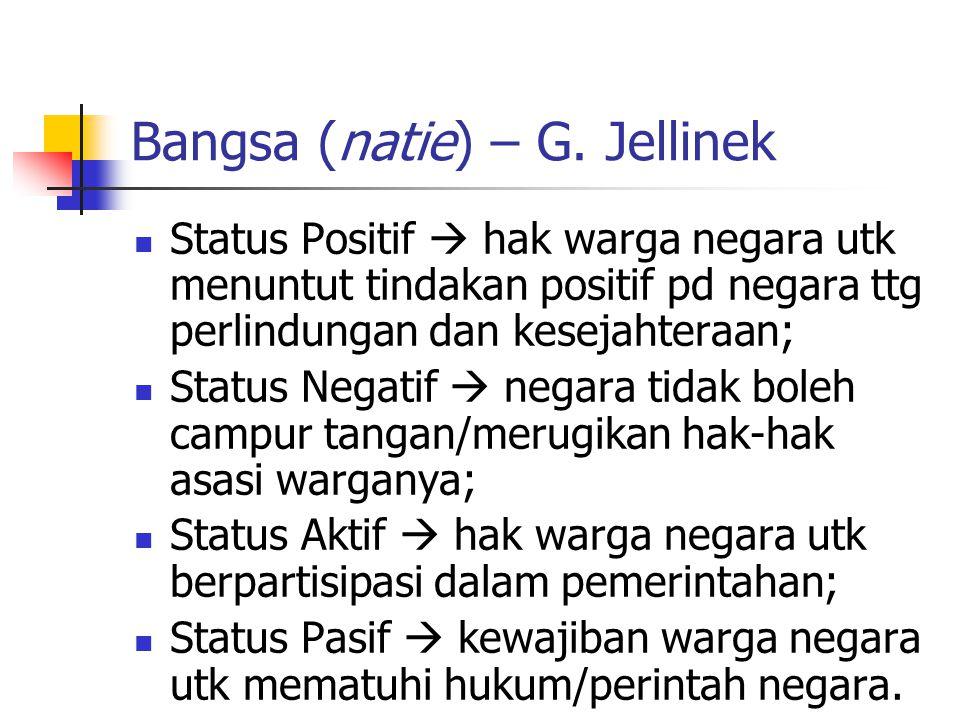 Bangsa (natie) – G. Jellinek