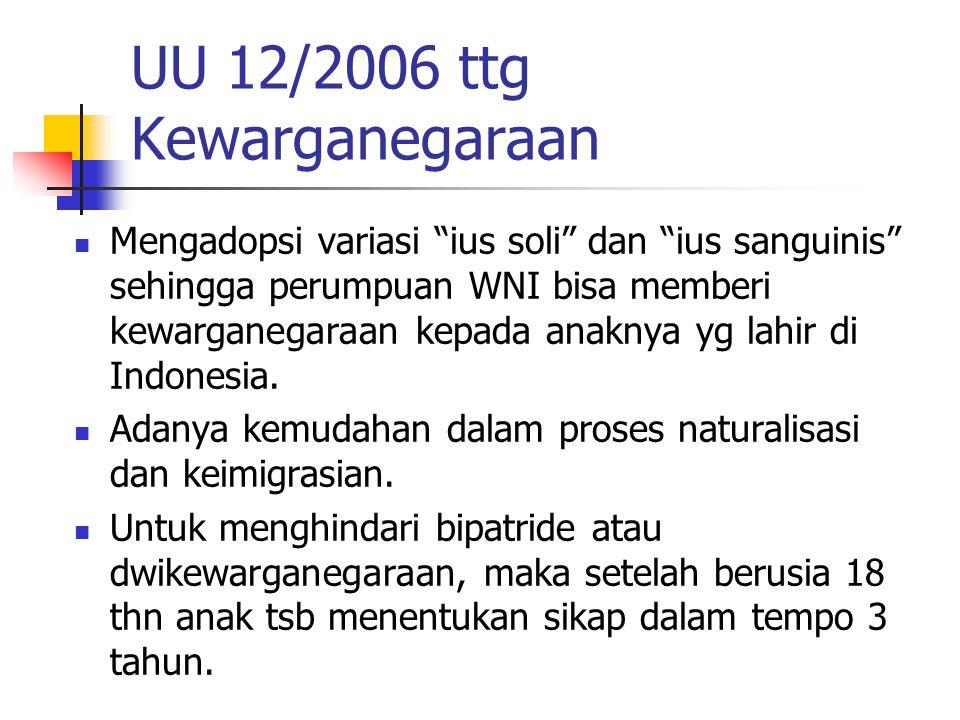 UU 12/2006 ttg Kewarganegaraan