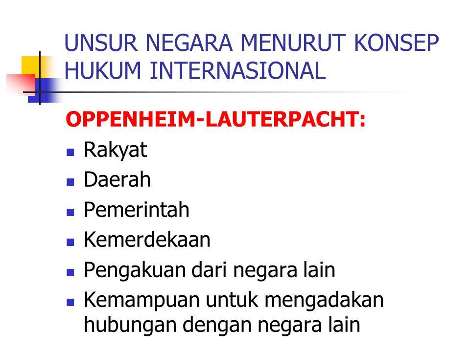 UNSUR NEGARA MENURUT KONSEP HUKUM INTERNASIONAL