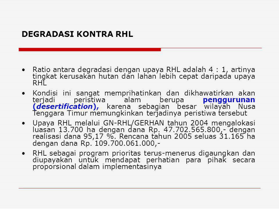 DEGRADASI KONTRA RHL Ratio antara degradasi dengan upaya RHL adalah 4 : 1, artinya tingkat kerusakan hutan dan lahan lebih cepat daripada upaya RHL.