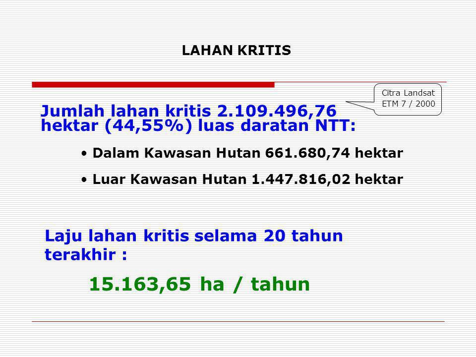 LAHAN KRITIS Citra Landsat. ETM 7 / 2000. Jumlah lahan kritis 2.109.496,76 hektar (44,55%) luas daratan NTT: