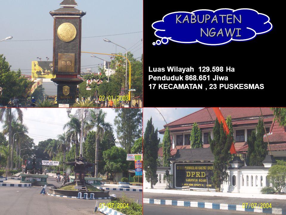 KABUPATEN NGAWI Luas Wilayah 129.598 Ha Penduduk 868.651 Jiwa