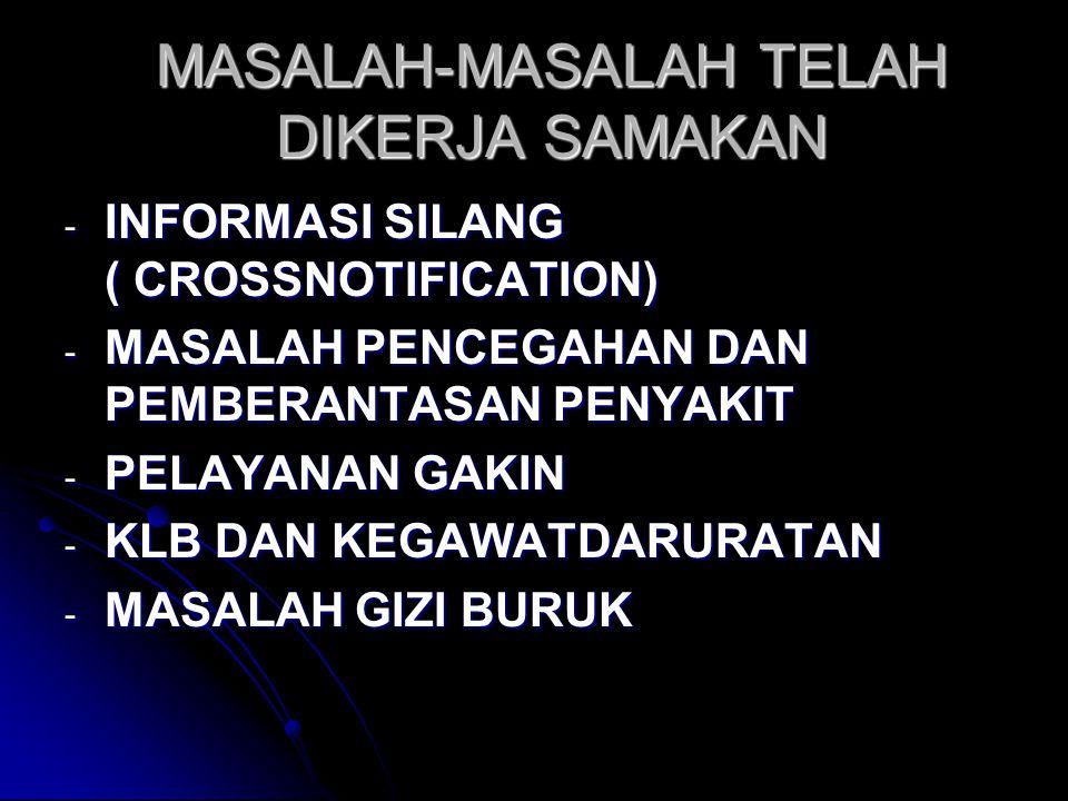 MASALAH-MASALAH TELAH DIKERJA SAMAKAN
