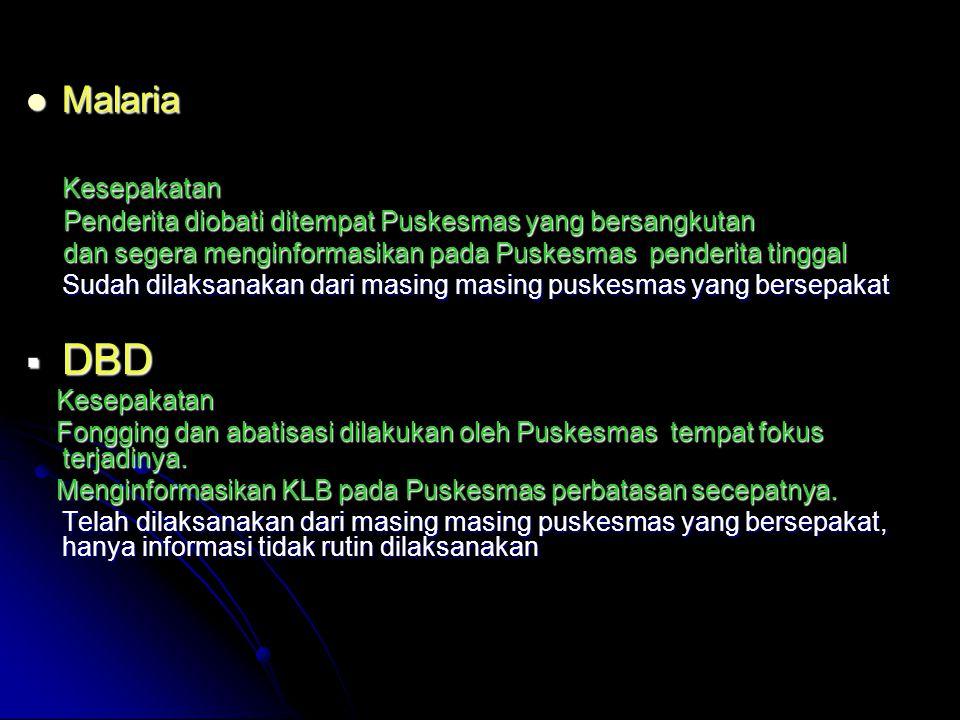 DBD Malaria Kesepakatan