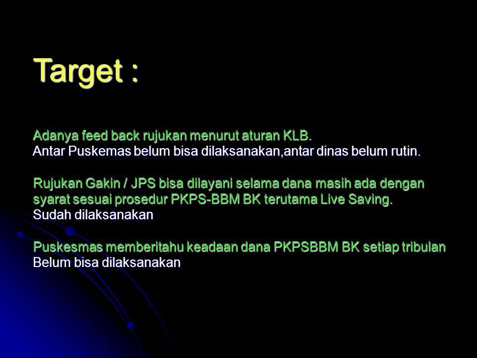 Target : Adanya feed back rujukan menurut aturan KLB.