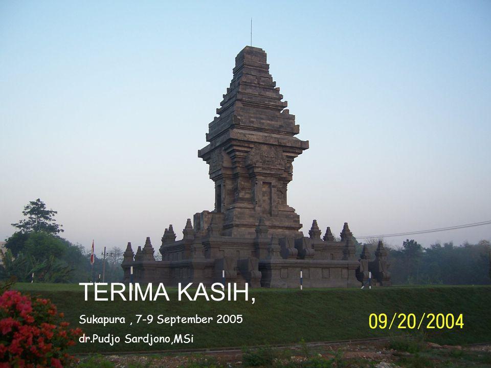 TERIMA KASIH, Sukapura , 7-9 September 2005 dr.Pudjo Sardjono,MSi