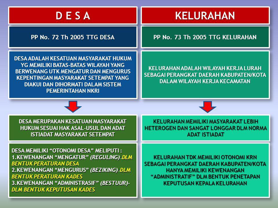 D E S A KELURAHAN PP No. 72 Th 2005 TTG DESA