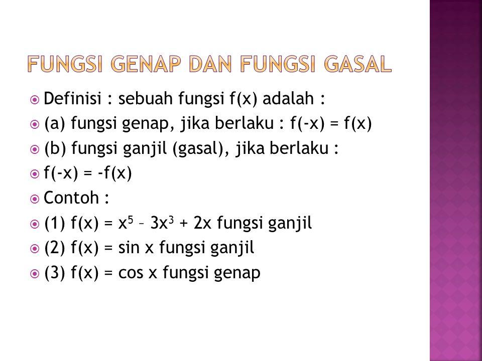 Fungsi genap dan fungsi gasal