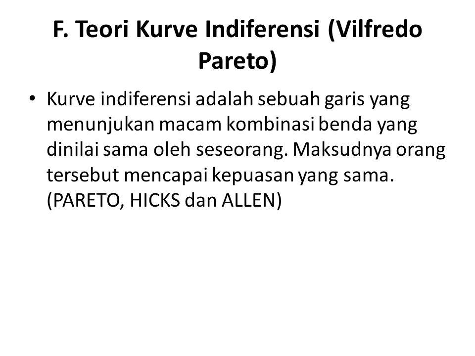 F. Teori Kurve Indiferensi (Vilfredo Pareto)