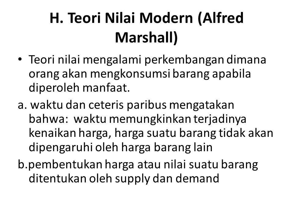 H. Teori Nilai Modern (Alfred Marshall)