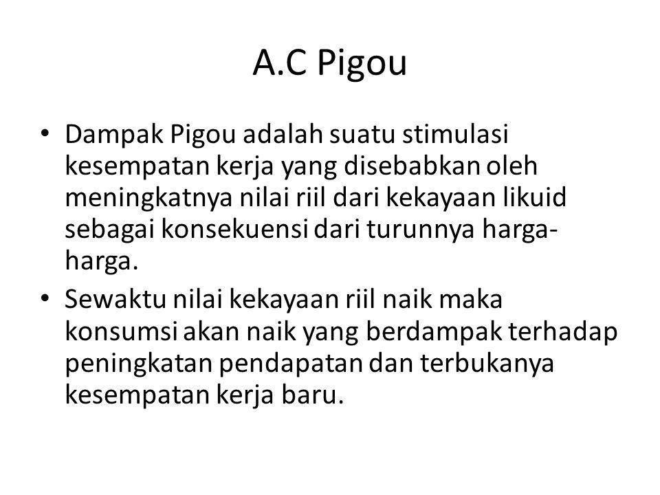 A.C Pigou