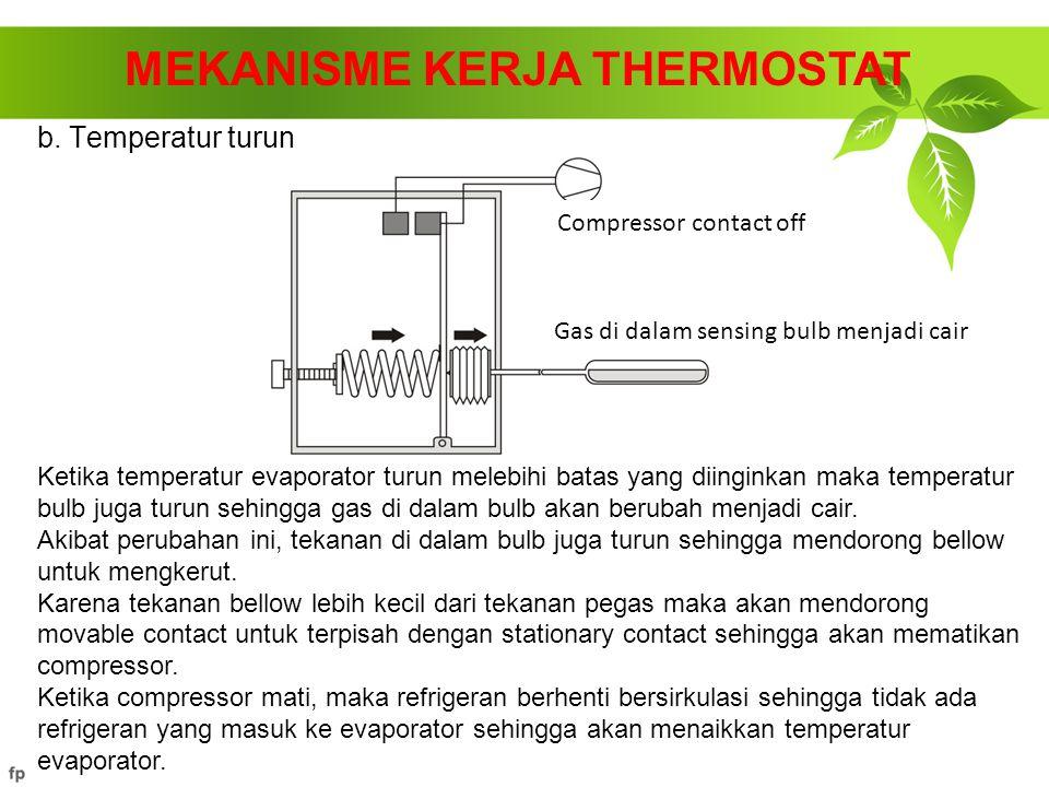 Gas di dalam sensing bulb menjadi cair
