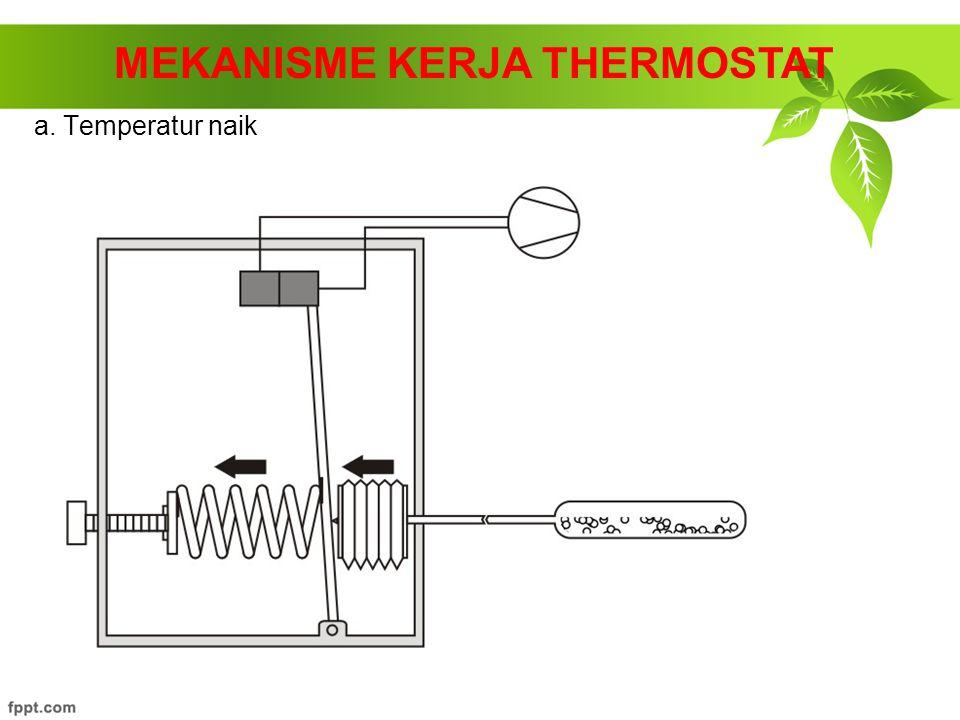 Mekanisme kerja thermostat