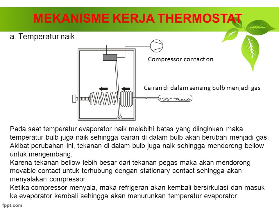 Cairan di dalam sensing bulb menjadi gas