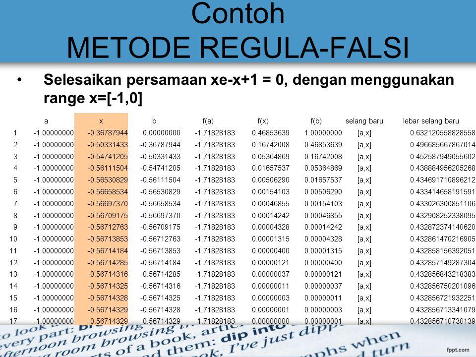 Contoh METODE REGULA-FALSI