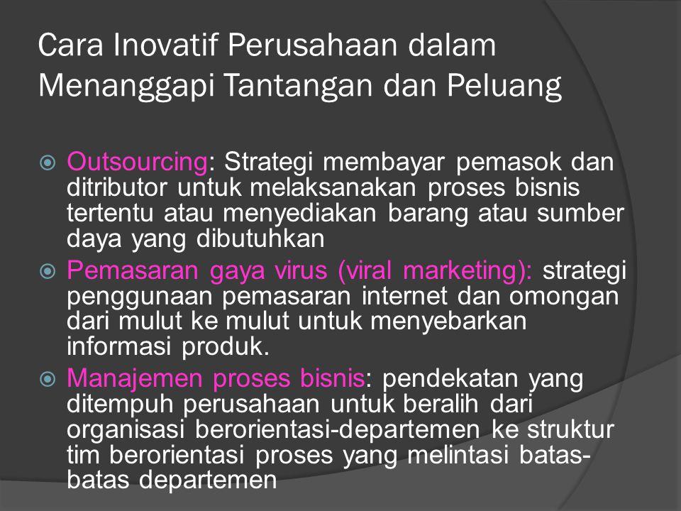 Cara Inovatif Perusahaan dalam Menanggapi Tantangan dan Peluang