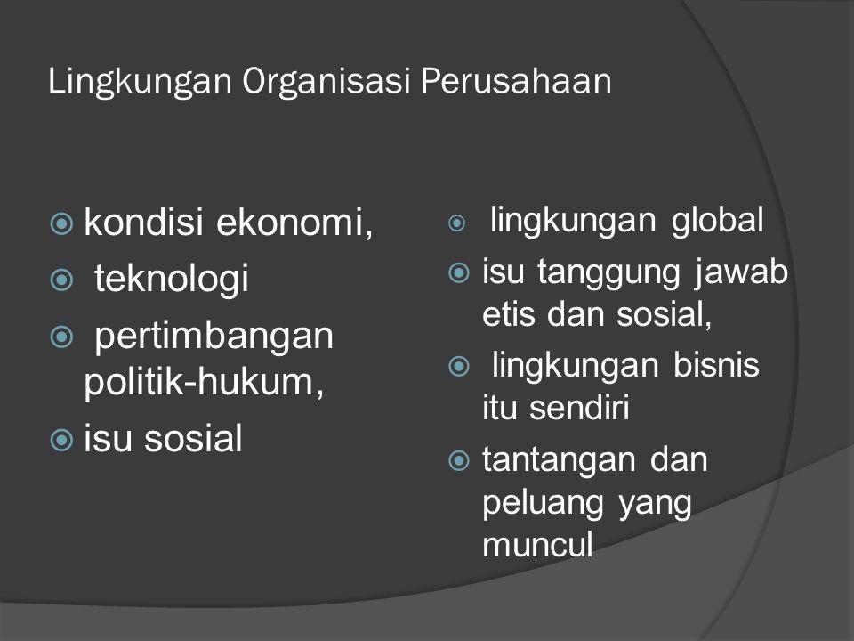 Lingkungan Organisasi Perusahaan