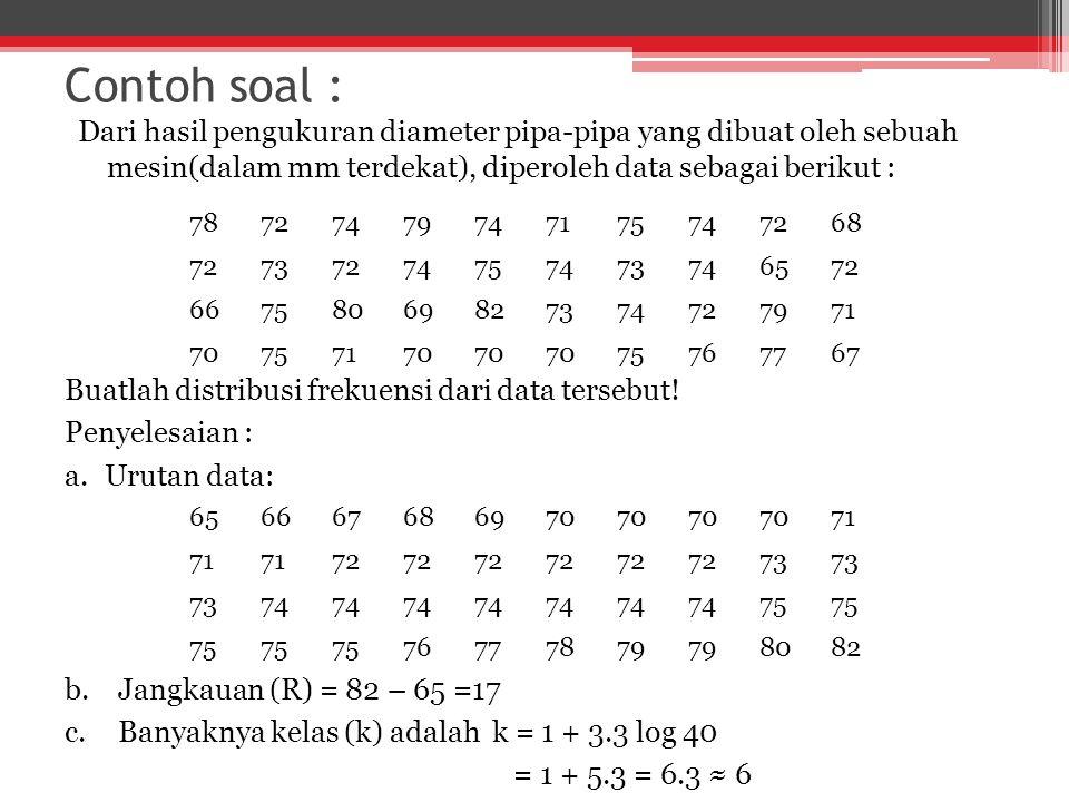 Contoh soal : Dari hasil pengukuran diameter pipa-pipa yang dibuat oleh sebuah mesin(dalam mm terdekat), diperoleh data sebagai berikut :