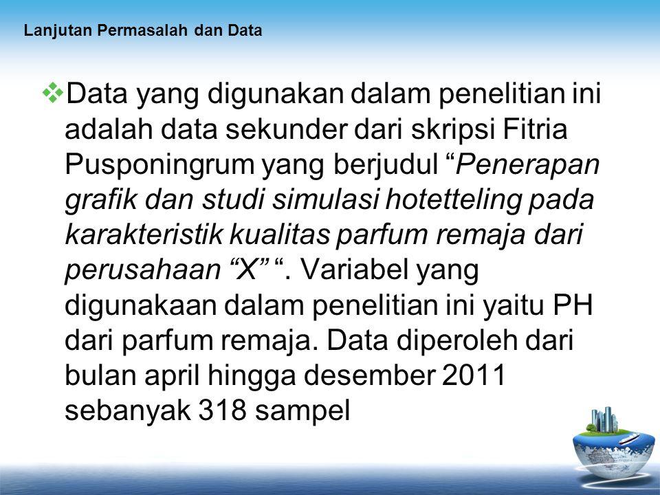 Lanjutan Permasalah dan Data