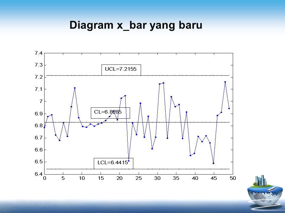 Diagram x_bar yang baru