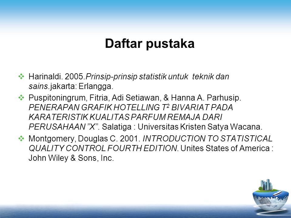 Daftar pustaka Harinaldi. 2005.Prinsip-prinsip statistik untuk teknik dan sains.jakarta: Erlangga.