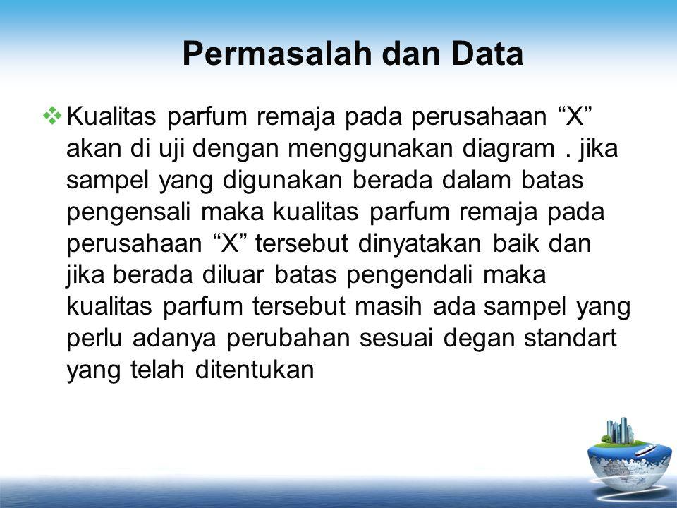 Permasalah dan Data