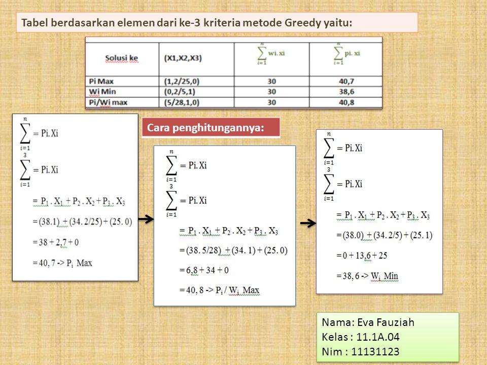 Tabel berdasarkan elemen dari ke-3 kriteria metode Greedy yaitu: