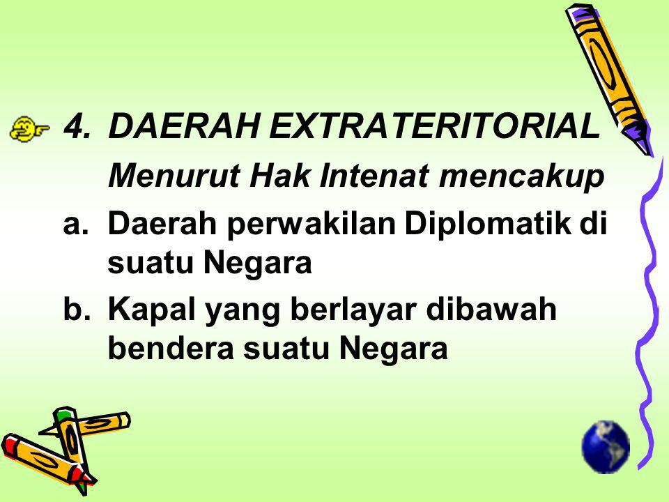 DAERAH EXTRATERITORIAL