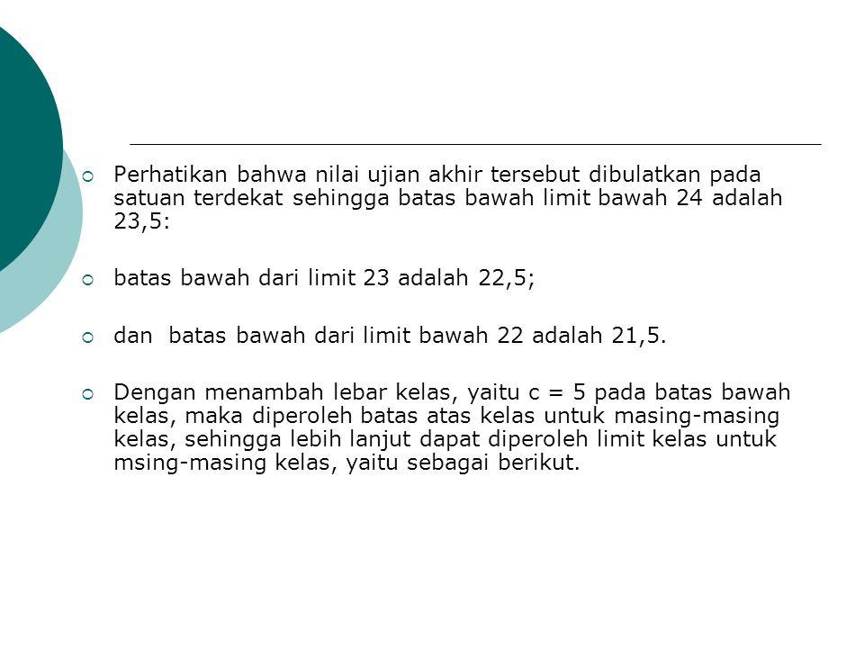 Perhatikan bahwa nilai ujian akhir tersebut dibulatkan pada satuan terdekat sehingga batas bawah limit bawah 24 adalah 23,5: