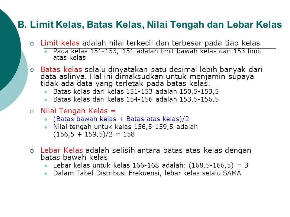 B. Limit Kelas, Batas Kelas, Nilai Tengah dan Lebar Kelas