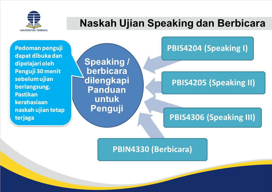 Speaking / berbicara dilengkapi Panduan untuk Penguji